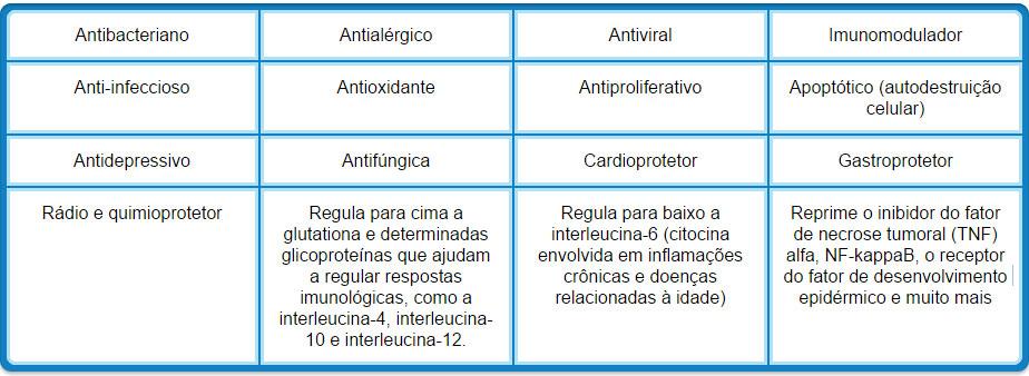 probioticos-mercola1