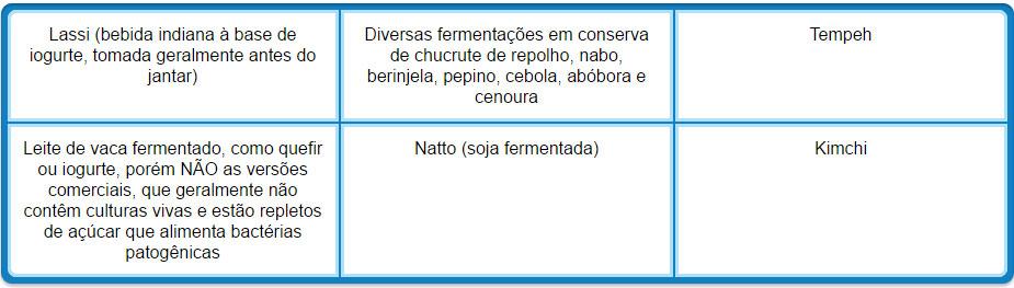 probioticos-mercola2