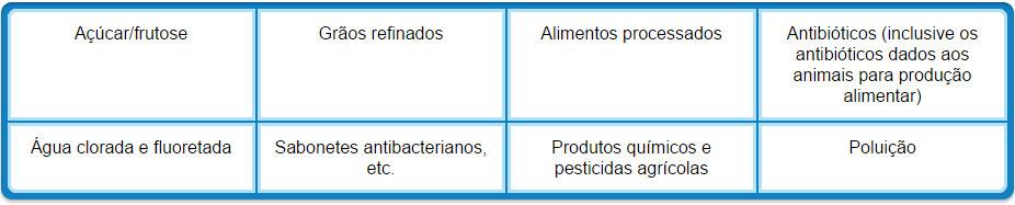 probioticos-mercola3